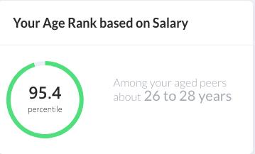 Google Base Salaries & Total Compensation 2019 | 6figr